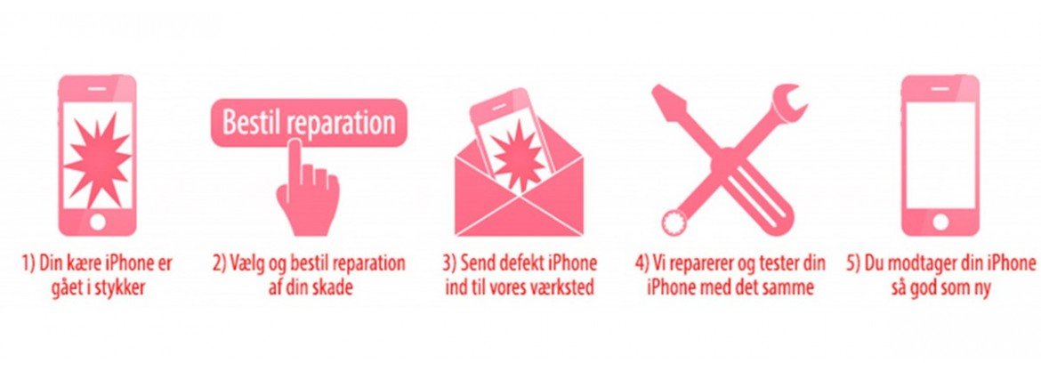 iPhone Reparation
